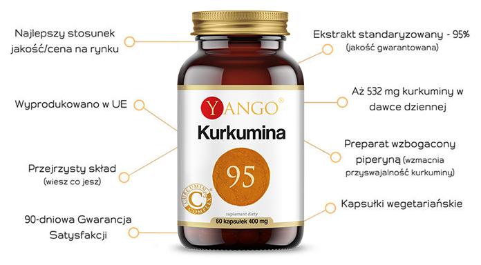 kurkumina ekstrakt